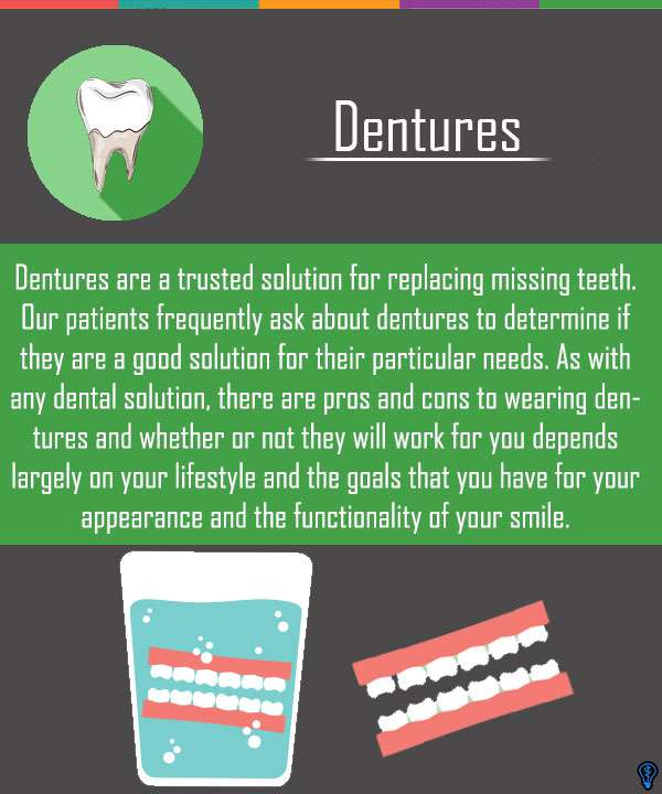 Need Dentures? Here Are Some Options